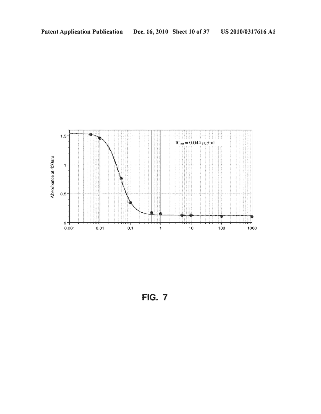 ALKYLATED SEMI-SYNTHETIC GLYCOSAMINOGLYCAN ETHERS, AND METHODS OF MAKING AND USING THEREOF - diagram, schematic, and image 11