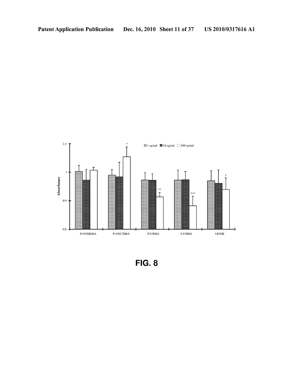 ALKYLATED SEMI-SYNTHETIC GLYCOSAMINOGLYCAN ETHERS, AND METHODS OF MAKING AND USING THEREOF - diagram, schematic, and image 12