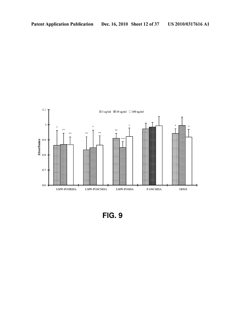 ALKYLATED SEMI-SYNTHETIC GLYCOSAMINOGLYCAN ETHERS, AND METHODS OF MAKING AND USING THEREOF - diagram, schematic, and image 13