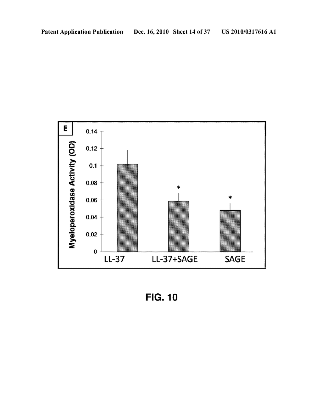 ALKYLATED SEMI-SYNTHETIC GLYCOSAMINOGLYCAN ETHERS, AND METHODS OF MAKING AND USING THEREOF - diagram, schematic, and image 15
