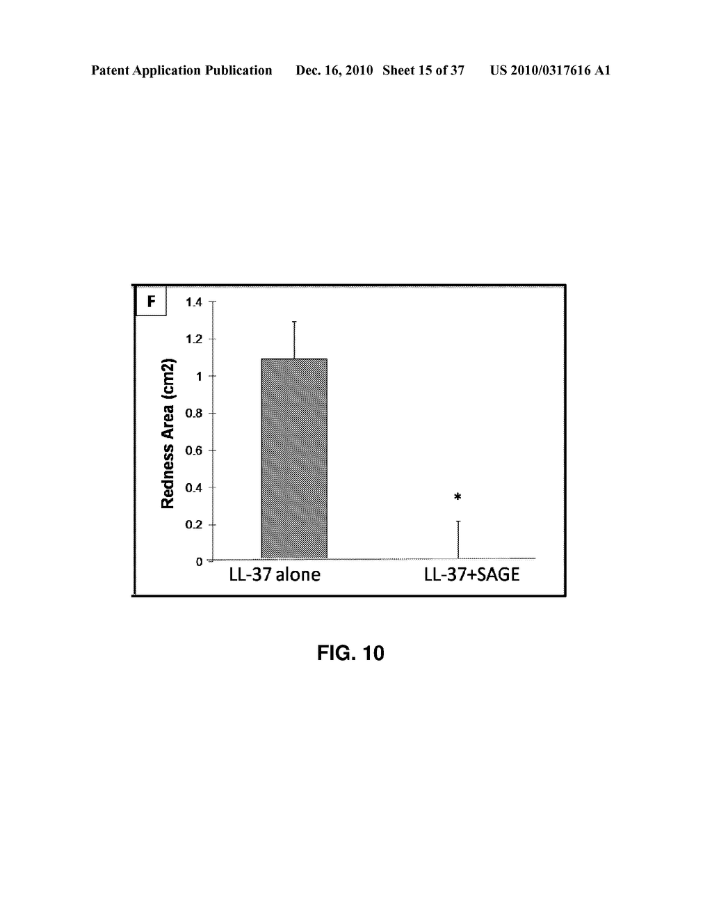 ALKYLATED SEMI-SYNTHETIC GLYCOSAMINOGLYCAN ETHERS, AND METHODS OF MAKING AND USING THEREOF - diagram, schematic, and image 16