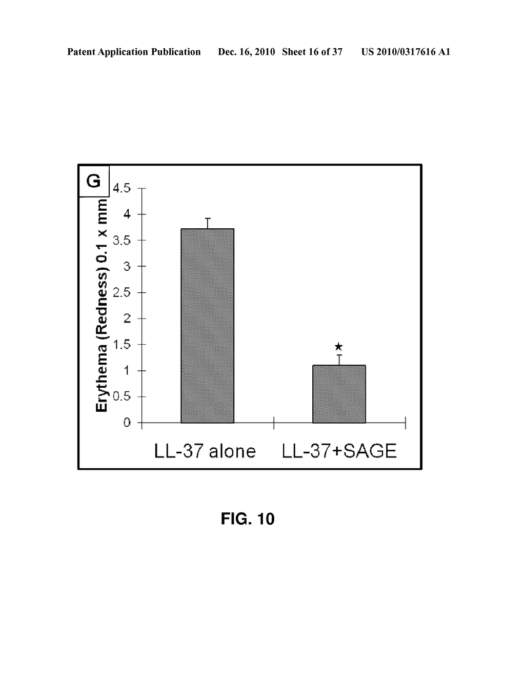 ALKYLATED SEMI-SYNTHETIC GLYCOSAMINOGLYCAN ETHERS, AND METHODS OF MAKING AND USING THEREOF - diagram, schematic, and image 17