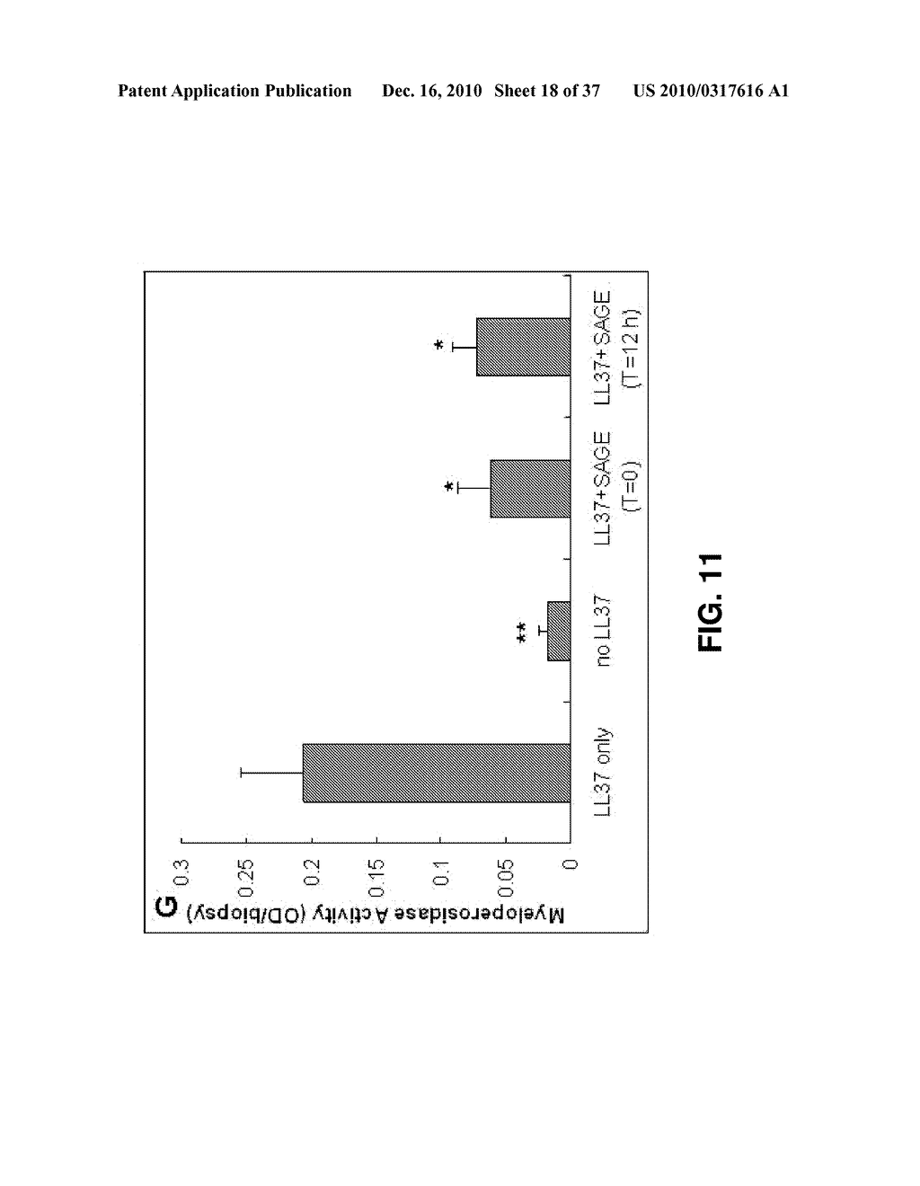 ALKYLATED SEMI-SYNTHETIC GLYCOSAMINOGLYCAN ETHERS, AND METHODS OF MAKING AND USING THEREOF - diagram, schematic, and image 19