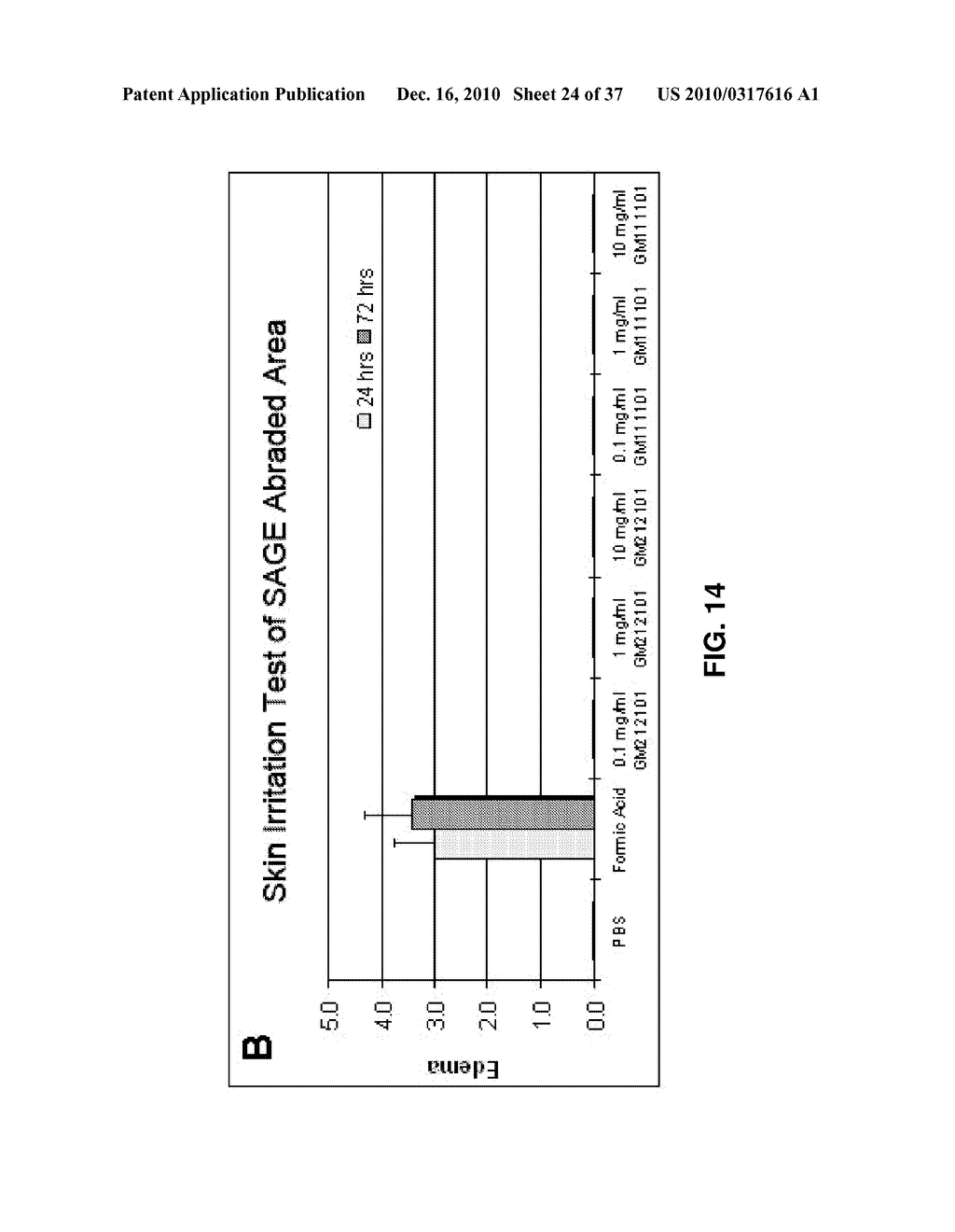 ALKYLATED SEMI-SYNTHETIC GLYCOSAMINOGLYCAN ETHERS, AND METHODS OF MAKING AND USING THEREOF - diagram, schematic, and image 25