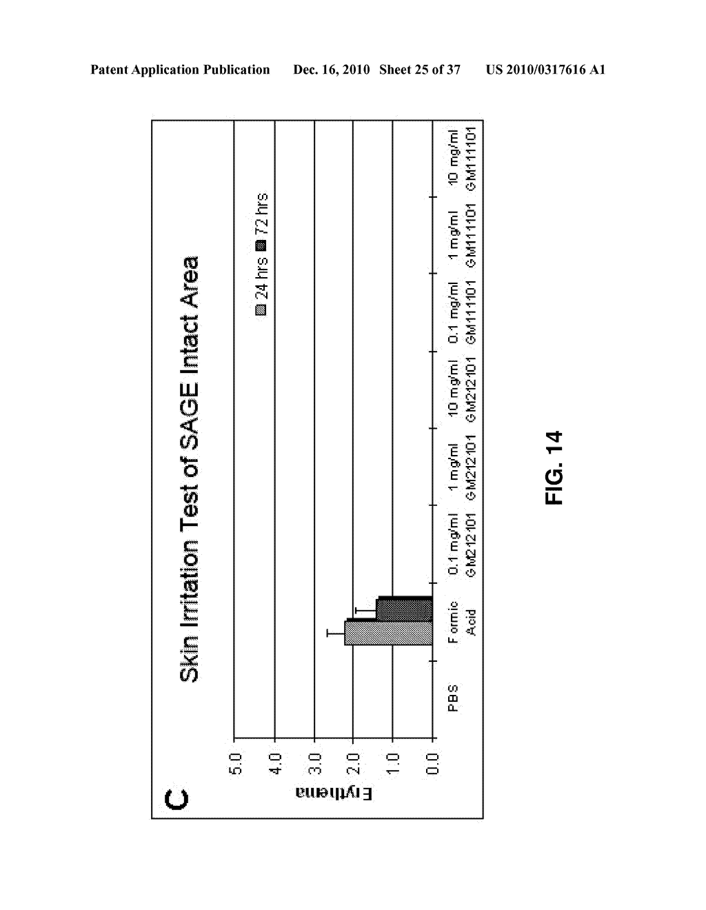 ALKYLATED SEMI-SYNTHETIC GLYCOSAMINOGLYCAN ETHERS, AND METHODS OF MAKING AND USING THEREOF - diagram, schematic, and image 26