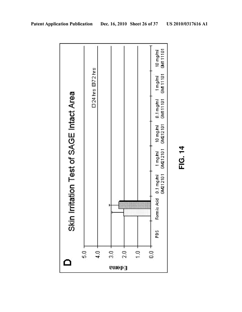 ALKYLATED SEMI-SYNTHETIC GLYCOSAMINOGLYCAN ETHERS, AND METHODS OF MAKING AND USING THEREOF - diagram, schematic, and image 27