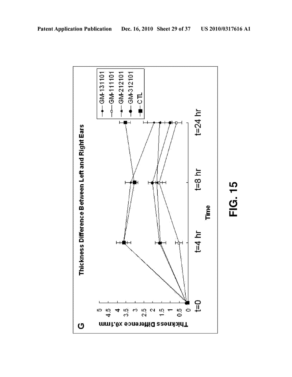 ALKYLATED SEMI-SYNTHETIC GLYCOSAMINOGLYCAN ETHERS, AND METHODS OF MAKING AND USING THEREOF - diagram, schematic, and image 30