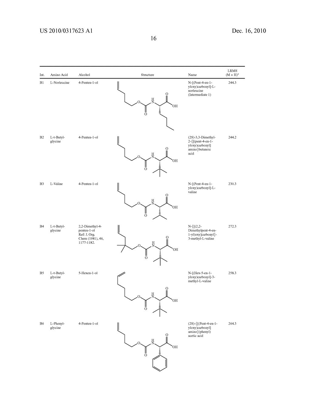 HCV NS3 Protease Inhibitors - diagram, schematic, and image 17
