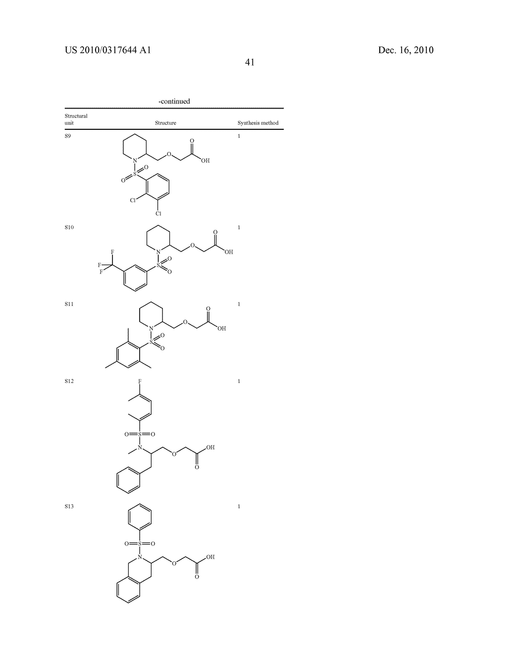 Substituted Sulfonamide Compounds - diagram, schematic, and image 42