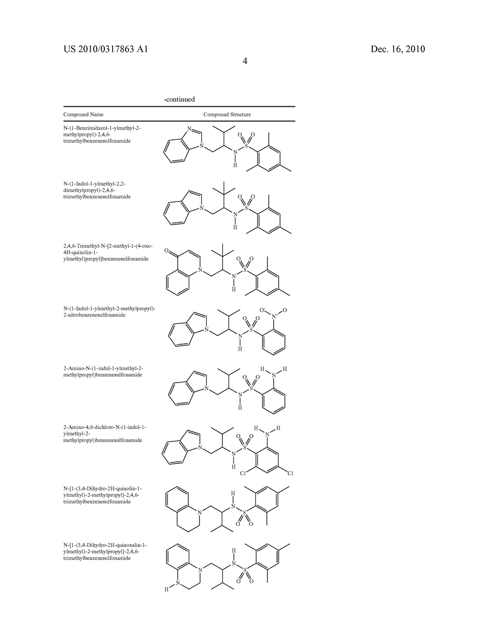 Glucocorticoid Mimetics, Methods of Making Them, Pharmaceutical Compositions and Uses Thereof - diagram, schematic, and image 05