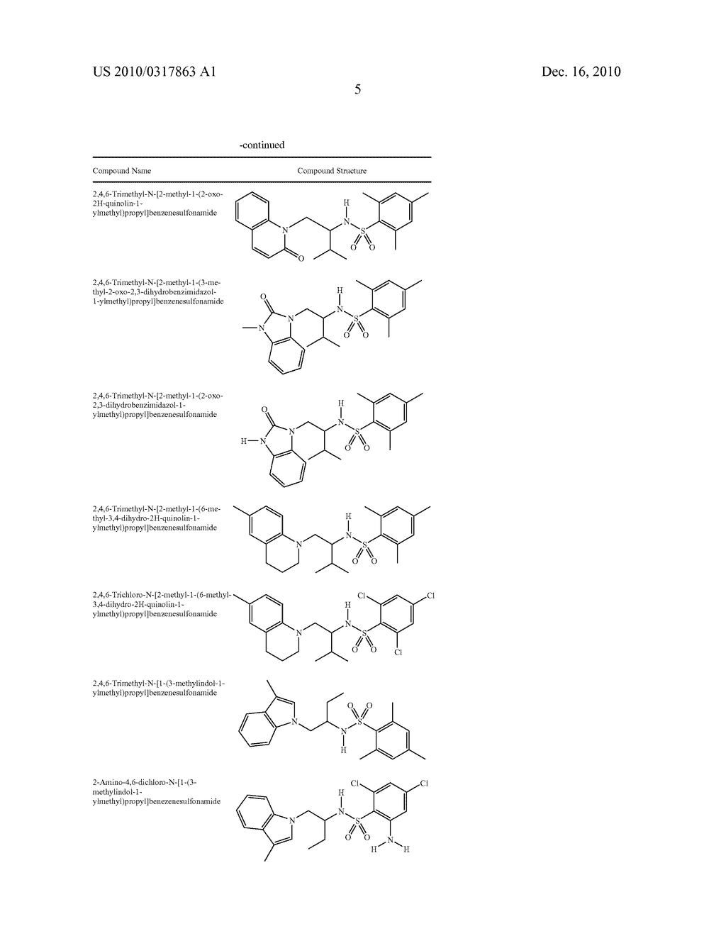 Glucocorticoid Mimetics, Methods of Making Them, Pharmaceutical Compositions and Uses Thereof - diagram, schematic, and image 06