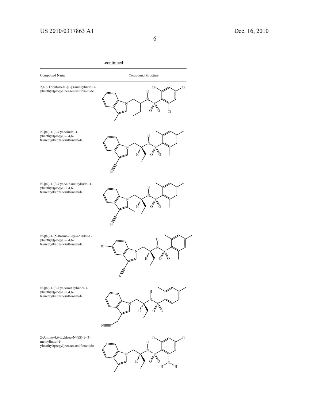 Glucocorticoid Mimetics, Methods of Making Them, Pharmaceutical Compositions and Uses Thereof - diagram, schematic, and image 07