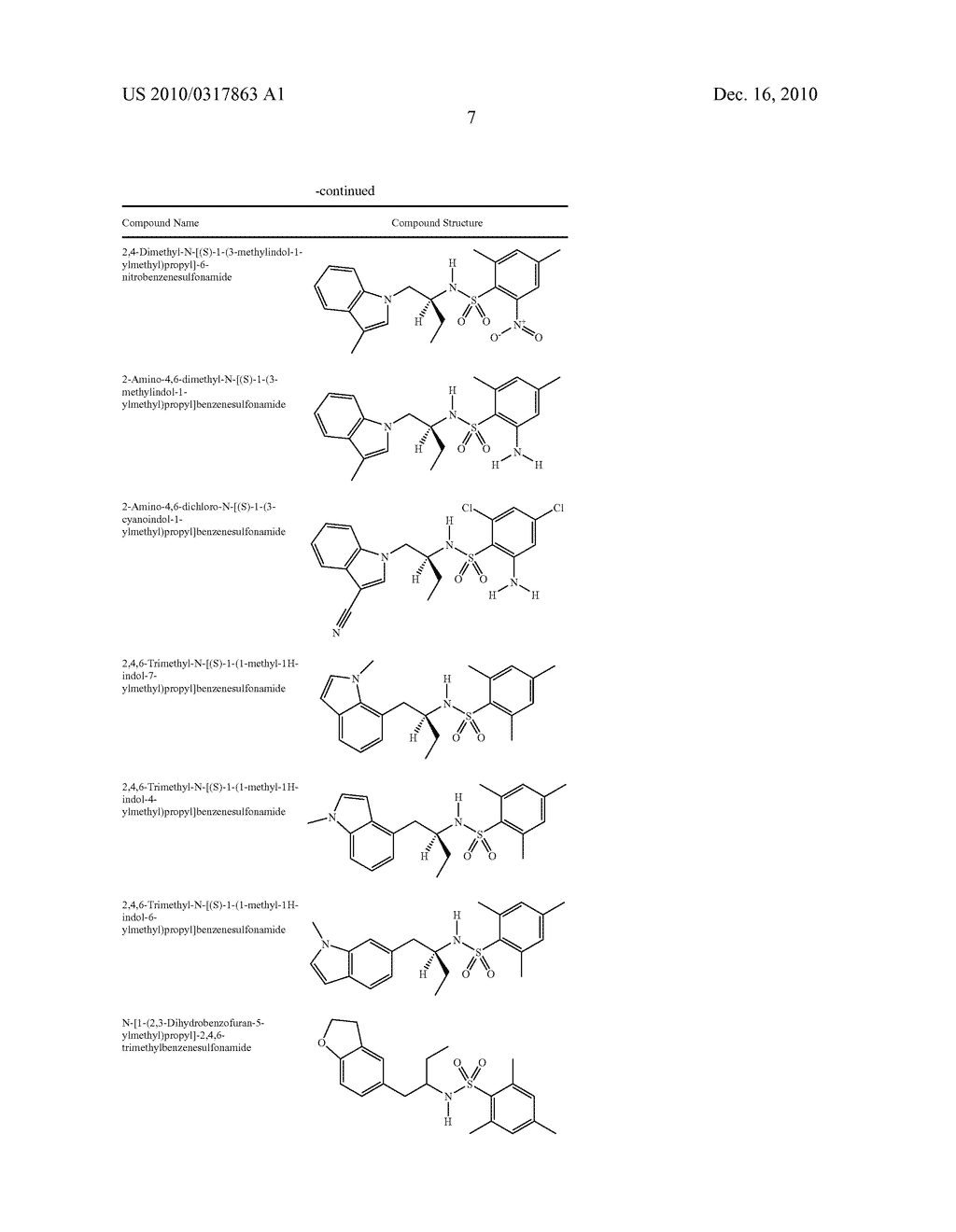 Glucocorticoid Mimetics, Methods of Making Them, Pharmaceutical Compositions and Uses Thereof - diagram, schematic, and image 08