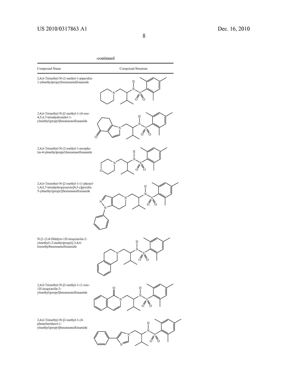 Glucocorticoid Mimetics, Methods of Making Them, Pharmaceutical Compositions and Uses Thereof - diagram, schematic, and image 09