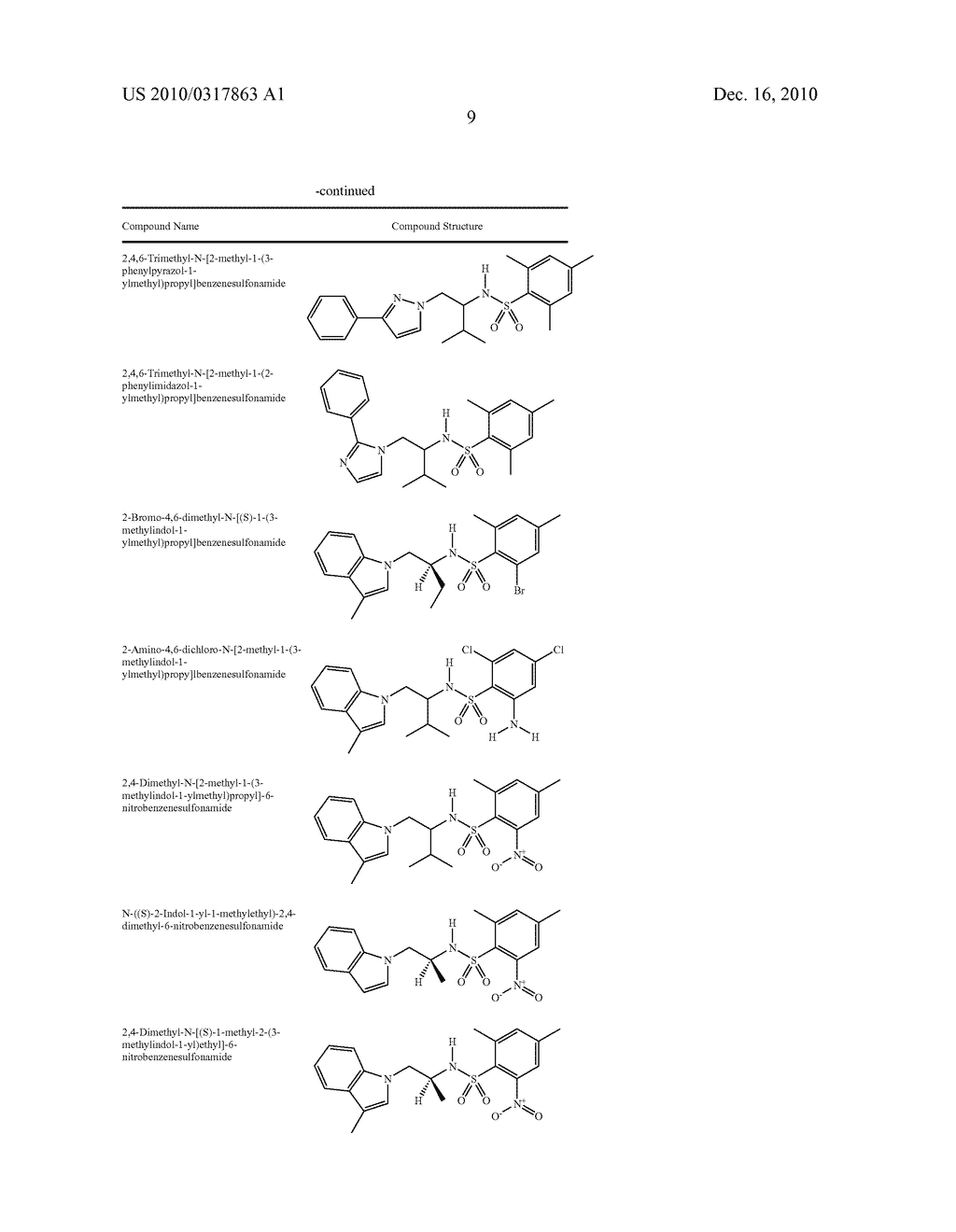 Glucocorticoid Mimetics, Methods of Making Them, Pharmaceutical Compositions and Uses Thereof - diagram, schematic, and image 10