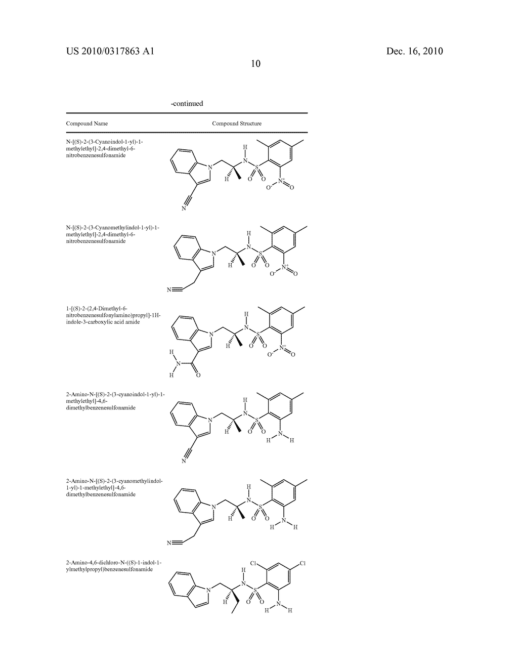 Glucocorticoid Mimetics, Methods of Making Them, Pharmaceutical Compositions and Uses Thereof - diagram, schematic, and image 11
