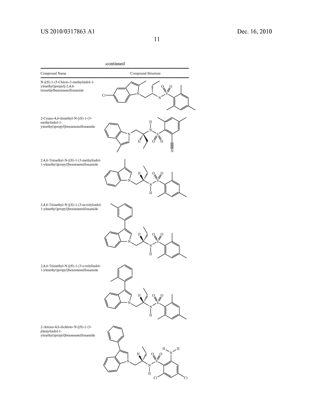 Glucocorticoid Mimetics, Methods of Making Them, Pharmaceutical Compositions and Uses Thereof - diagram, schematic, and image 12