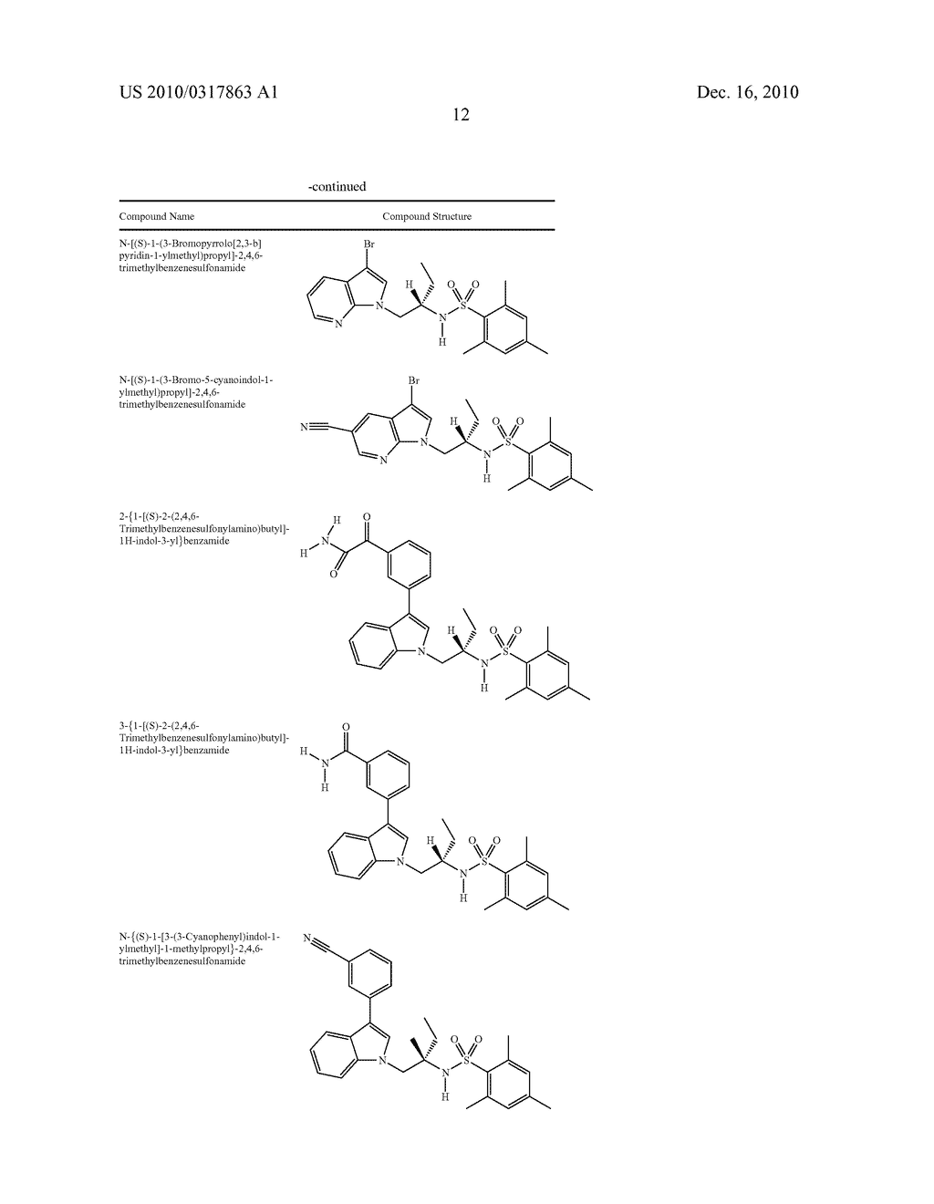 Glucocorticoid Mimetics, Methods of Making Them, Pharmaceutical Compositions and Uses Thereof - diagram, schematic, and image 13