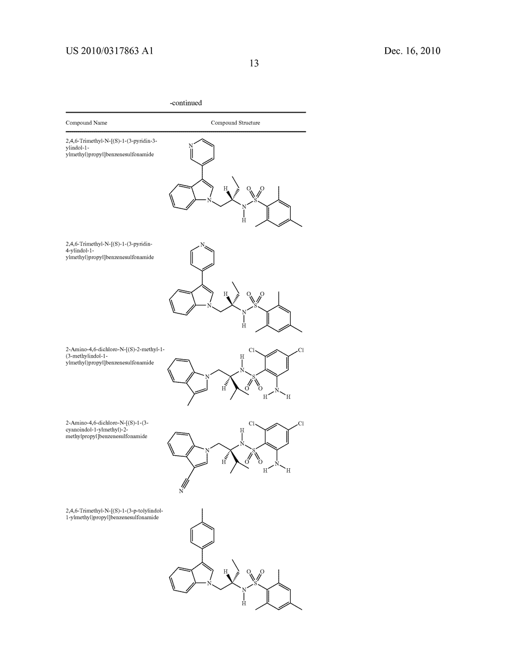 Glucocorticoid Mimetics, Methods of Making Them, Pharmaceutical Compositions and Uses Thereof - diagram, schematic, and image 14