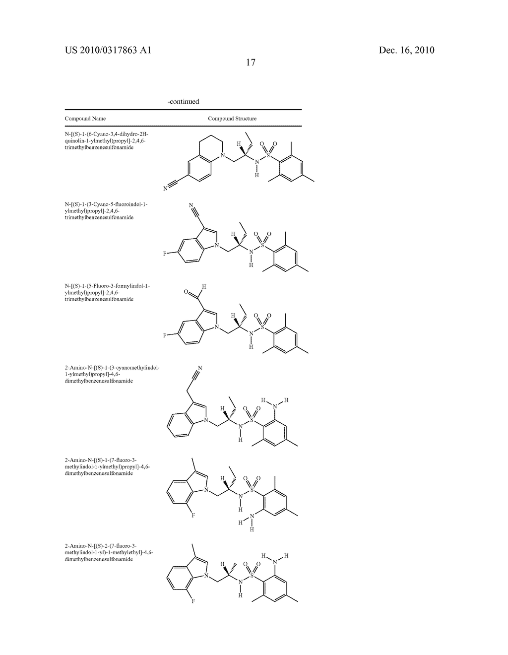 Glucocorticoid Mimetics, Methods of Making Them, Pharmaceutical Compositions and Uses Thereof - diagram, schematic, and image 18