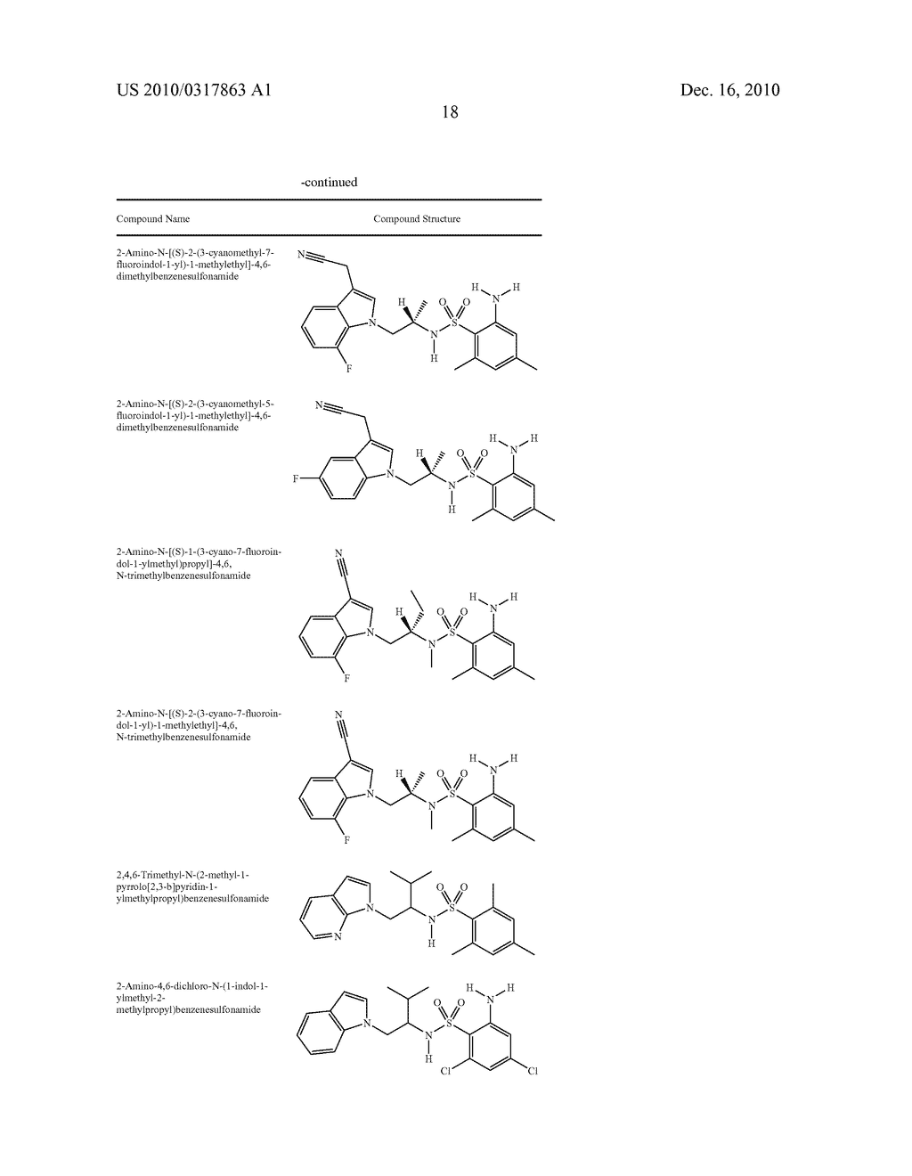 Glucocorticoid Mimetics, Methods of Making Them, Pharmaceutical Compositions and Uses Thereof - diagram, schematic, and image 19