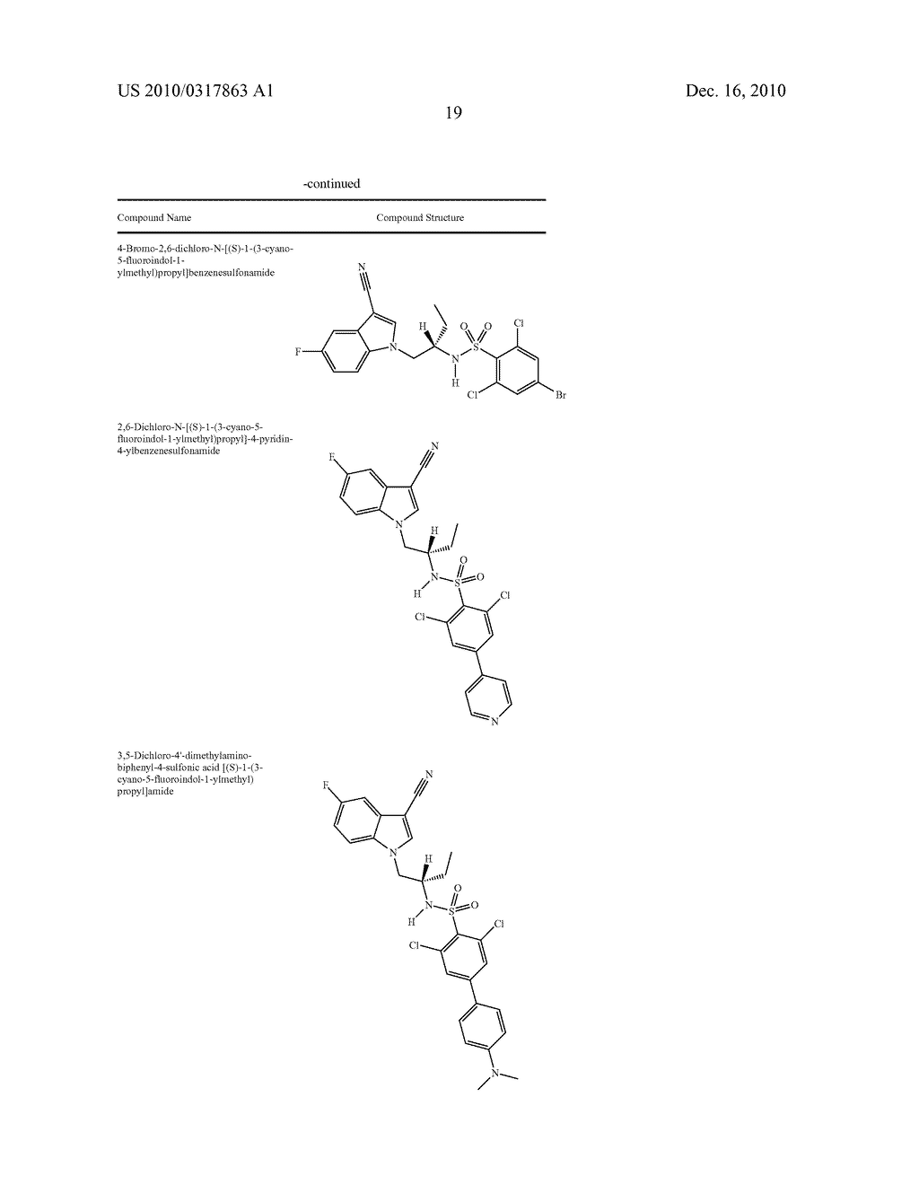 Glucocorticoid Mimetics, Methods of Making Them, Pharmaceutical Compositions and Uses Thereof - diagram, schematic, and image 20