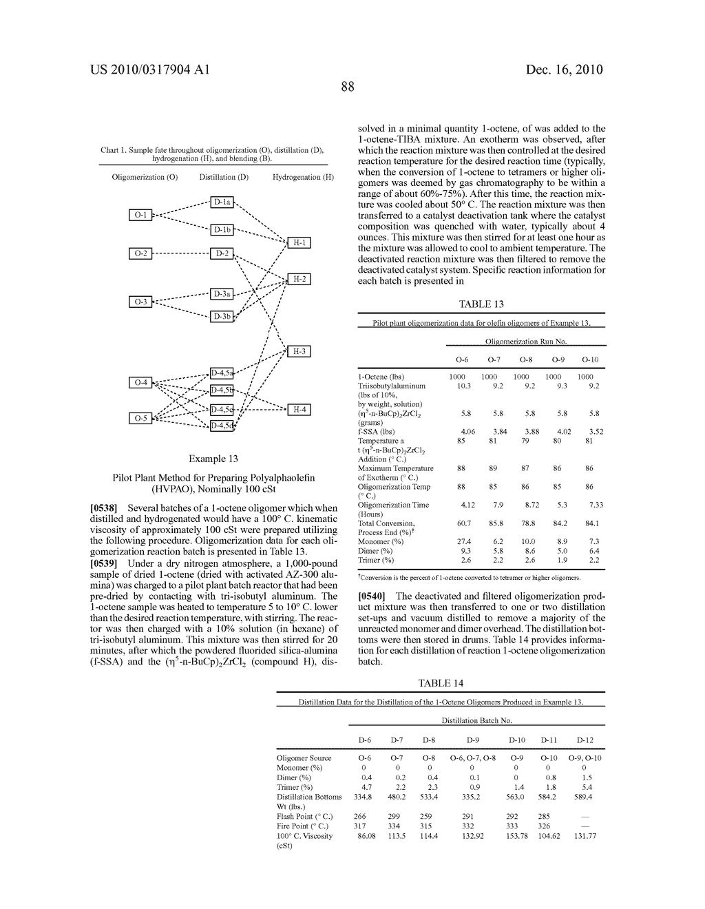 OLIGOMERIZATION OF ALPHA OLEFINS USING METALLOCENE-SSA CATALYST SYSTEMS AND USE OF THE RESULTANT POLYALPHAOLEFINS TO PREPARE LUBRICANT BLENDS - diagram, schematic, and image 100