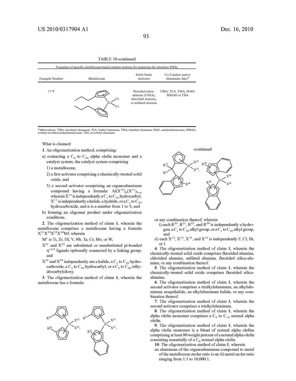 OLIGOMERIZATION OF ALPHA OLEFINS USING METALLOCENE-SSA CATALYST SYSTEMS AND USE OF THE RESULTANT POLYALPHAOLEFINS TO PREPARE LUBRICANT BLENDS - diagram, schematic, and image 105