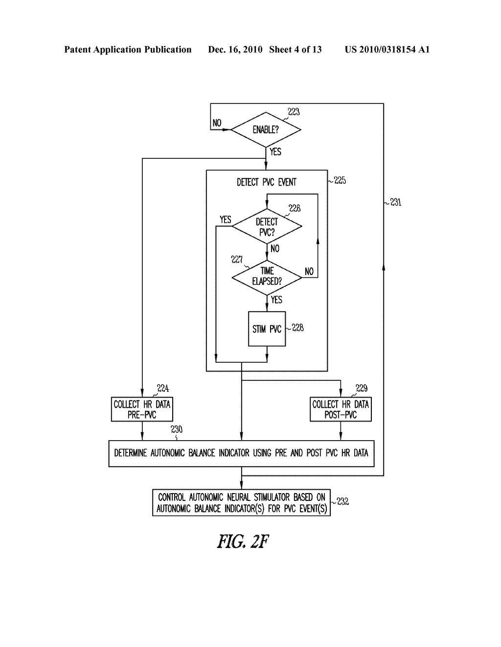 SYSTEM AND METHOD FOR TESTING NEURAL STIMULATION THRESHOLD - diagram, schematic, and image 05