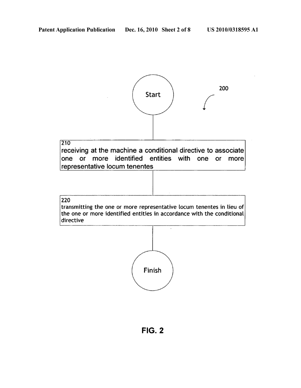 System and method for conditionally transmitting one or more locum tenentes - diagram, schematic, and image 03