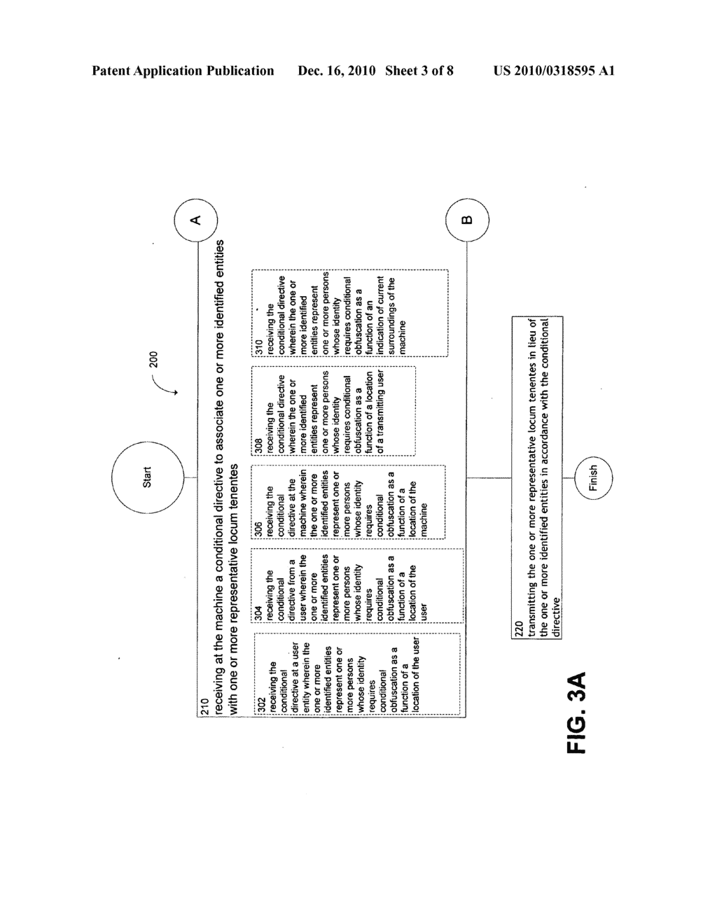 System and method for conditionally transmitting one or more locum tenentes - diagram, schematic, and image 04