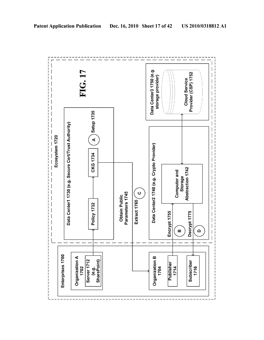 SECURE AND PRIVATE BACKUP STORAGE AND PROCESSING FOR TRUSTED COMPUTING AND DATA SERVICES - diagram, schematic, and image 18