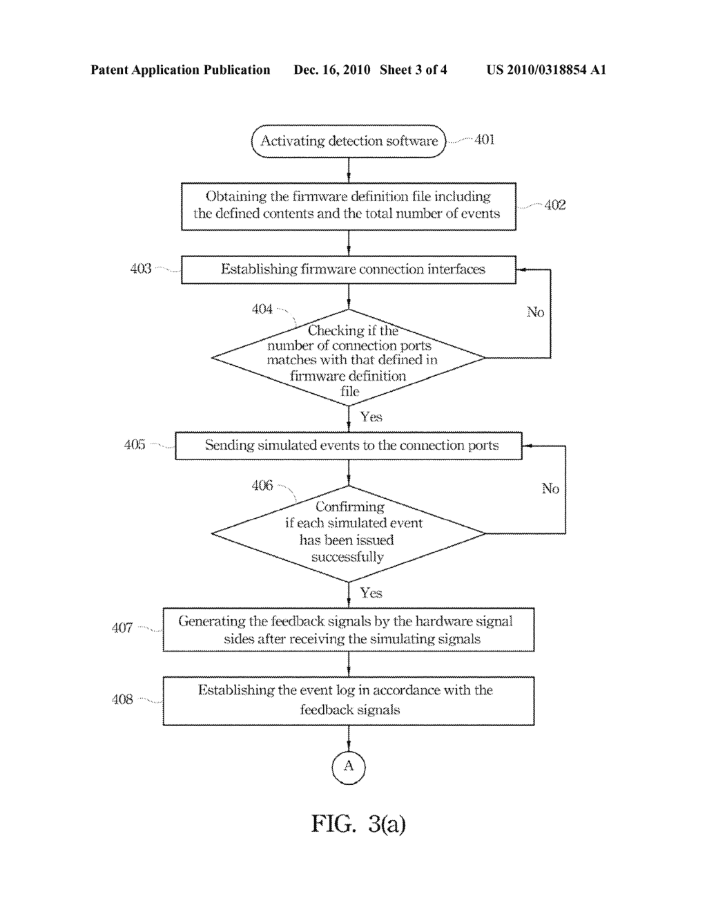 SYSTEM AND METHOD FOR CHECKING FIRMWARE DEFINITION FILE - diagram ...