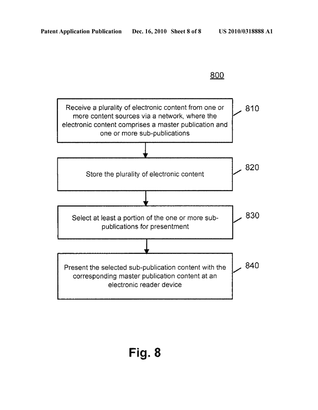 SYSTEM AND METHOD FOR PROVIDING SUB-PUBLICATION CONTENT IN AN ELECTRONIC DEVICE - diagram, schematic, and image 09