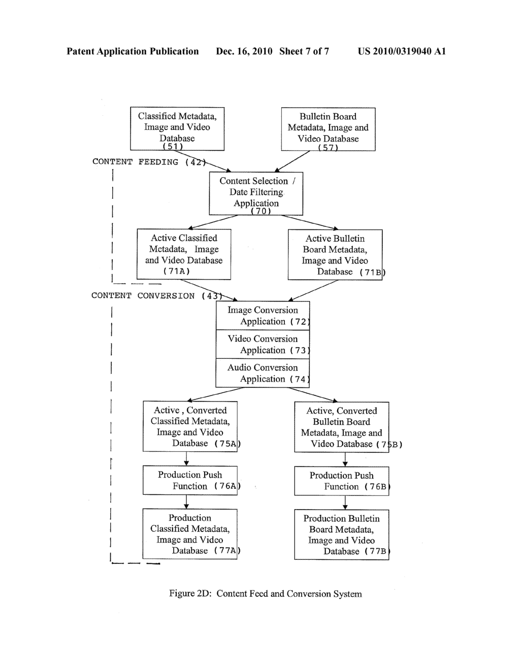 SYSTEM FOR ADDING OR UPDATING VIDEO CONTENT FROM INTERNET SOURCES TO EXISTING VIDEO-ON-DEMAND APPLICATION OF A DIGITAL TV SERVICES PROVIDER SYSTEM - diagram, schematic, and image 08