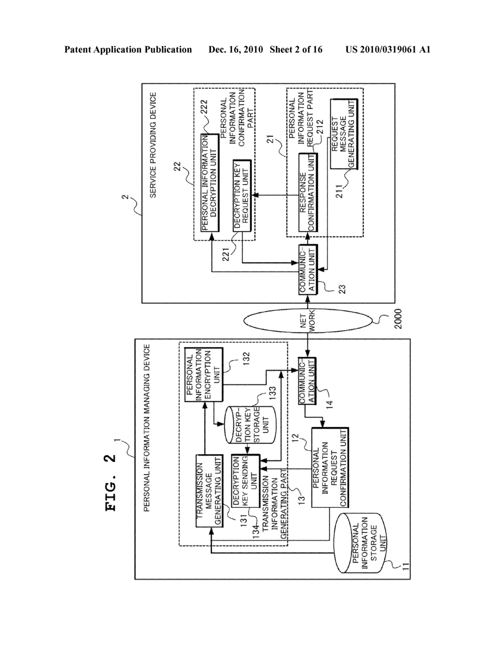 PERSONAL INFORMATION MANAGING DEVICE, SERVICE PROVIDING DEVICE, PROGRAM, PERSONAL INFORMATION MANAGING METHOD, CHECKING METHOD AND PERSONAL INFORMATION CHECKING SYSTEM FOR FALSIFICATION PREVENTION OF PERSONAL INFORMATION AND NON REPUDIATION OF PERSONAL INFORMATION CIRCULATION - diagram, schematic, and image 03