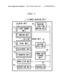 IMAGE SENSOR AND IMAGE-READING DEVICE diagram and image