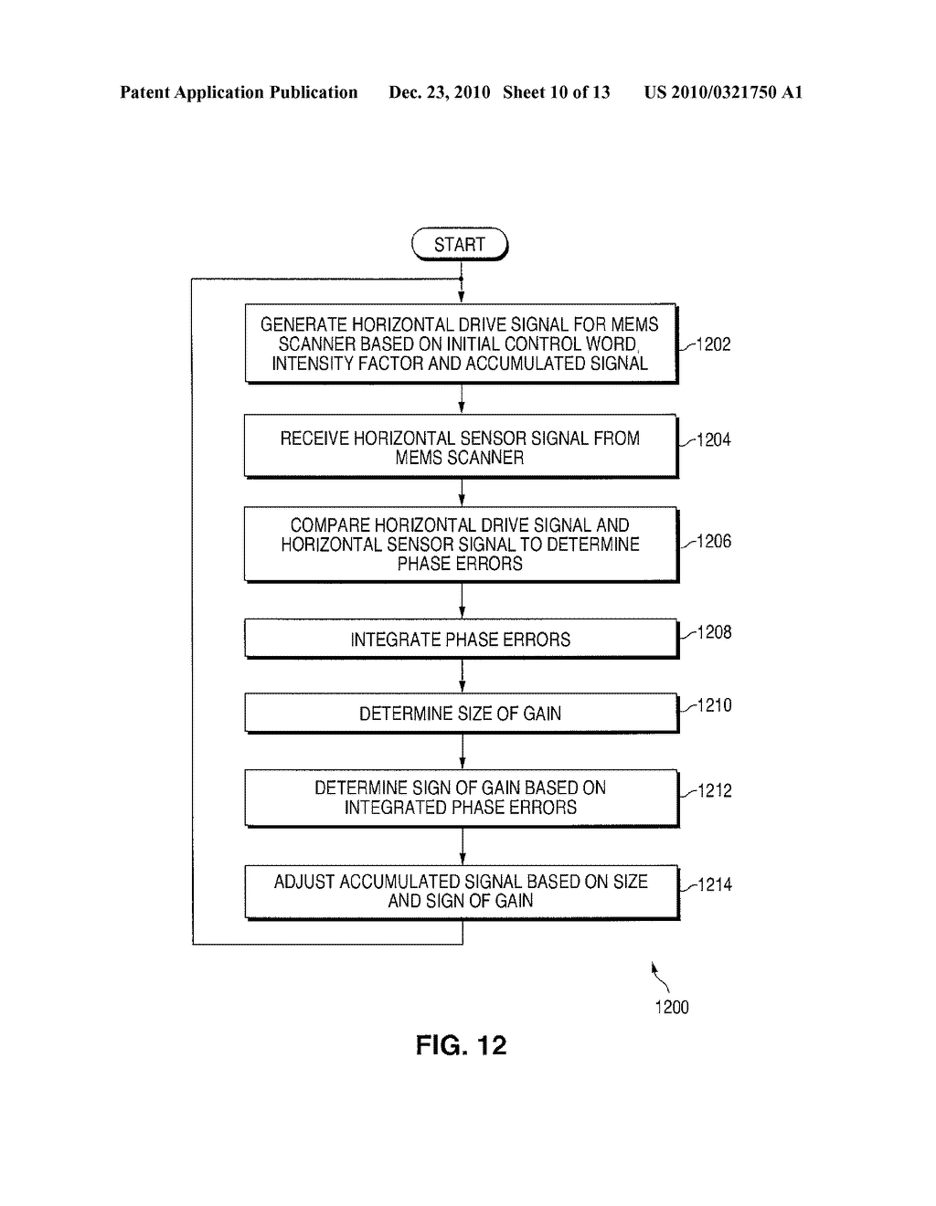METHOD AND SYSTEM FOR PROVIDING RESONANT FREQUENCY CHANGE COMPENSATION IN A DRIVE SIGNAL FOR A MEMS SCANNER - diagram, schematic, and image 11