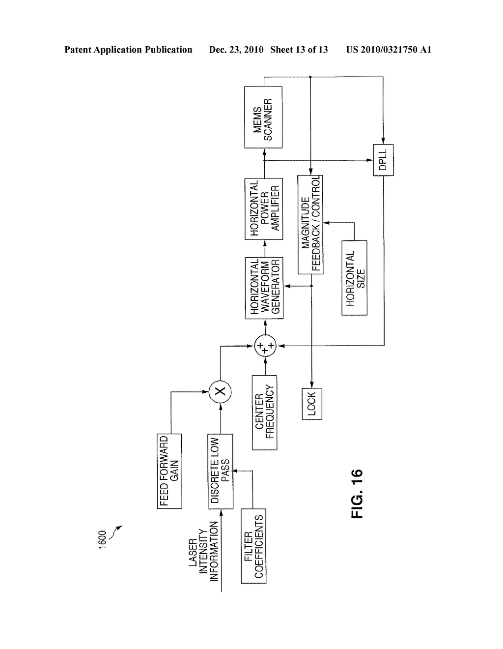 METHOD AND SYSTEM FOR PROVIDING RESONANT FREQUENCY CHANGE COMPENSATION IN A DRIVE SIGNAL FOR A MEMS SCANNER - diagram, schematic, and image 14