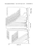 ORGANOTEMPLATE-FREE SYNTHETIC PROCESS FOR THE PRODUCTION OF A ZEOLITIC MATERIAL diagram and image