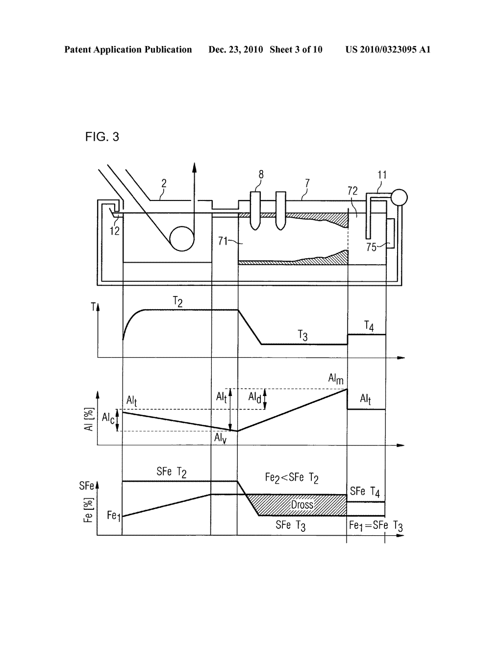 METHOD FOR THE HARDENED GALVANIZATION OF A STEEL STRIP - diagram, schematic, and image 04