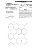 Method to Synthesize Graphene diagram and image