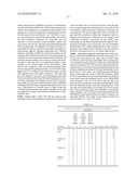 FOAMABLE PESTICIDE COMPOSITIONS diagram and image