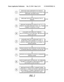 PAYMENT SERVICE TO EFFICIENTLY ENABLE ELECTRONIC PAYMENT diagram and image