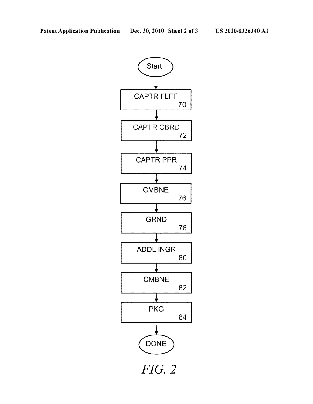 HYDROSEED SUBSTRATE AND METHOD OF MAKING SUCH - diagram, schematic, and image 03