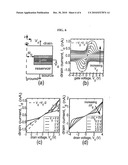 ELECTRO-DIFFUSION ENHANCED BIO-MOLECULE CHARGE DETECTION USING ELECTROSTATIC INTERACTION diagram and image