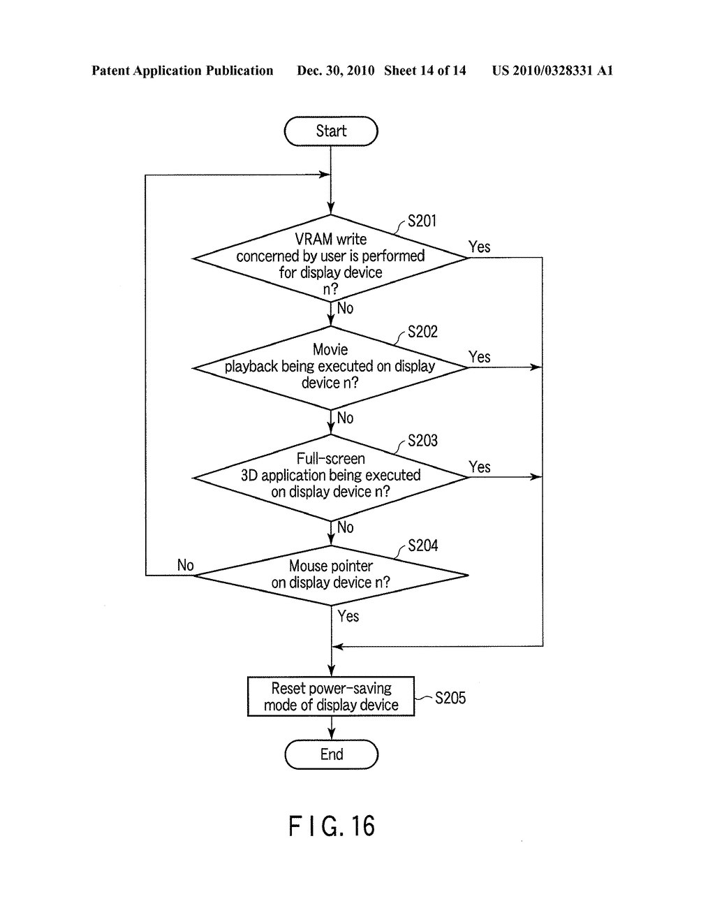 INFORMATION PROCESSING APPARATUS AND DISPLAY CONTROL METHOD - diagram, schematic, and image 15
