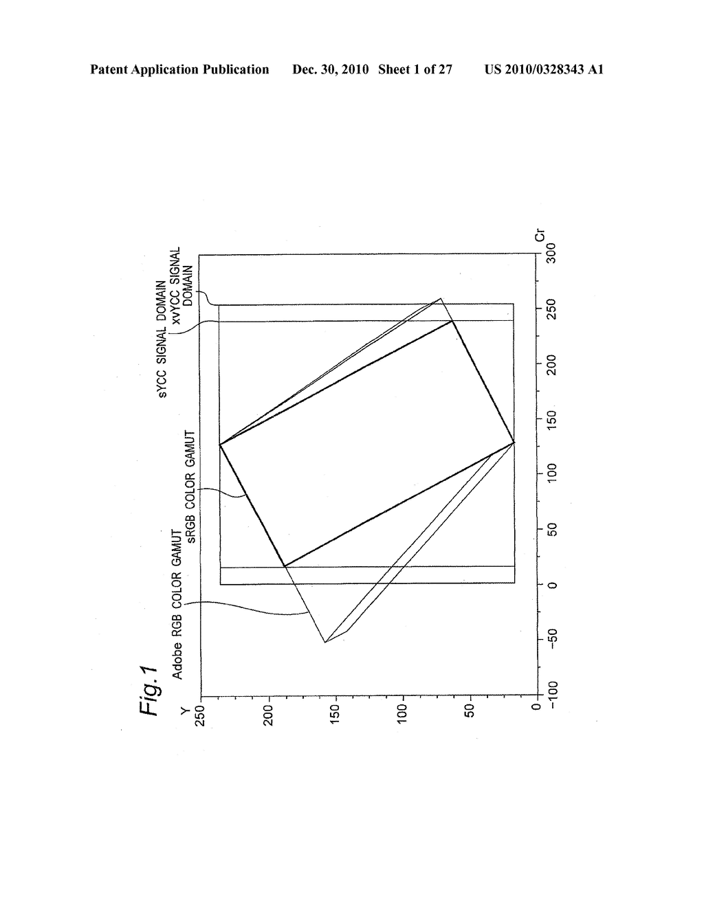 IMAGE SIGNAL PROCESSING DEVICE AND IMAGE SIGNAL PROCESSING PROGRAM - diagram, schematic, and image 02