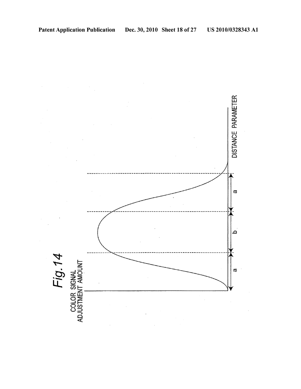 IMAGE SIGNAL PROCESSING DEVICE AND IMAGE SIGNAL PROCESSING PROGRAM - diagram, schematic, and image 19