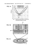 MULTILAYERED OPTICAL DISC AND ITS RECORDING METHOD diagram and image